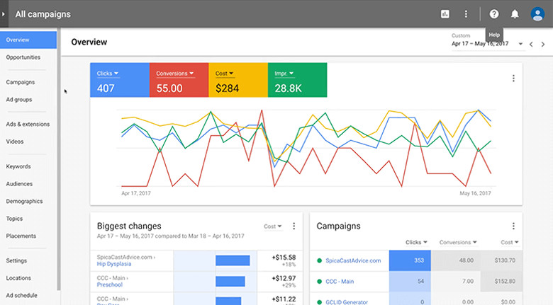 google Ads account number - Google Ads Account Number